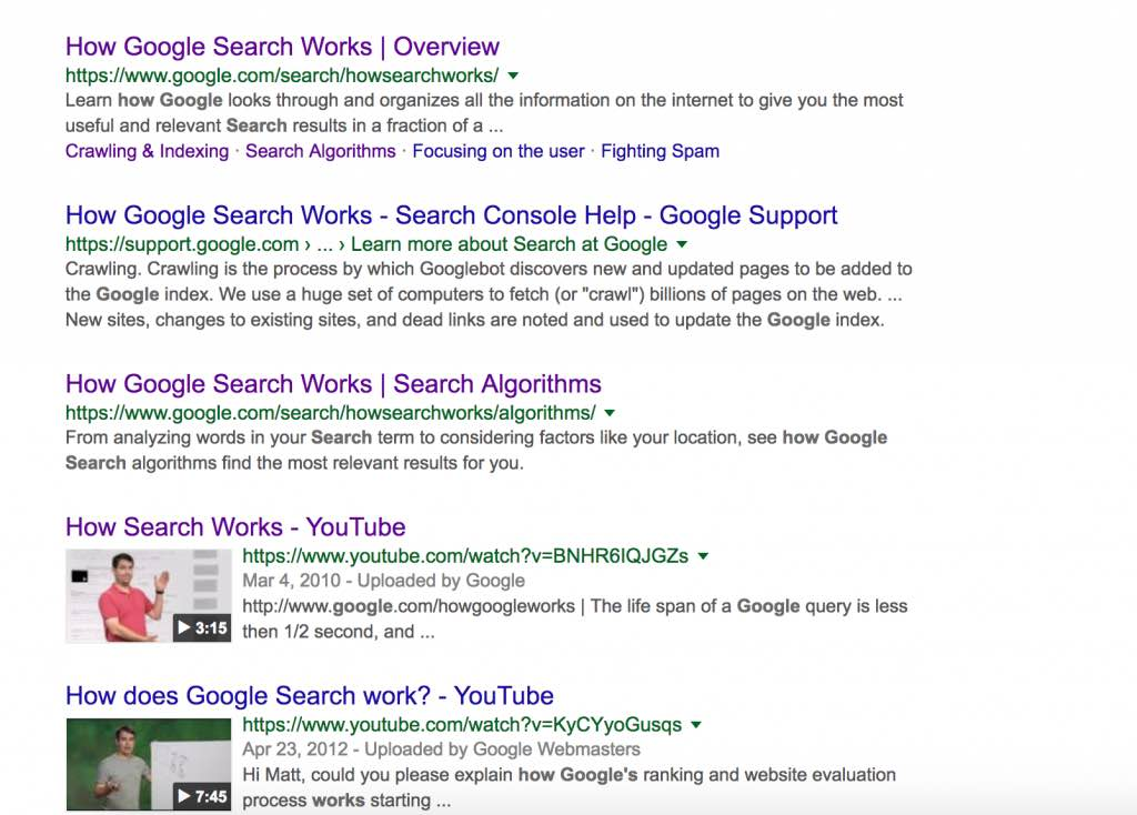 best sell undefeated x new list Do you Know How Google Search Works? - Async Labs | Software ...